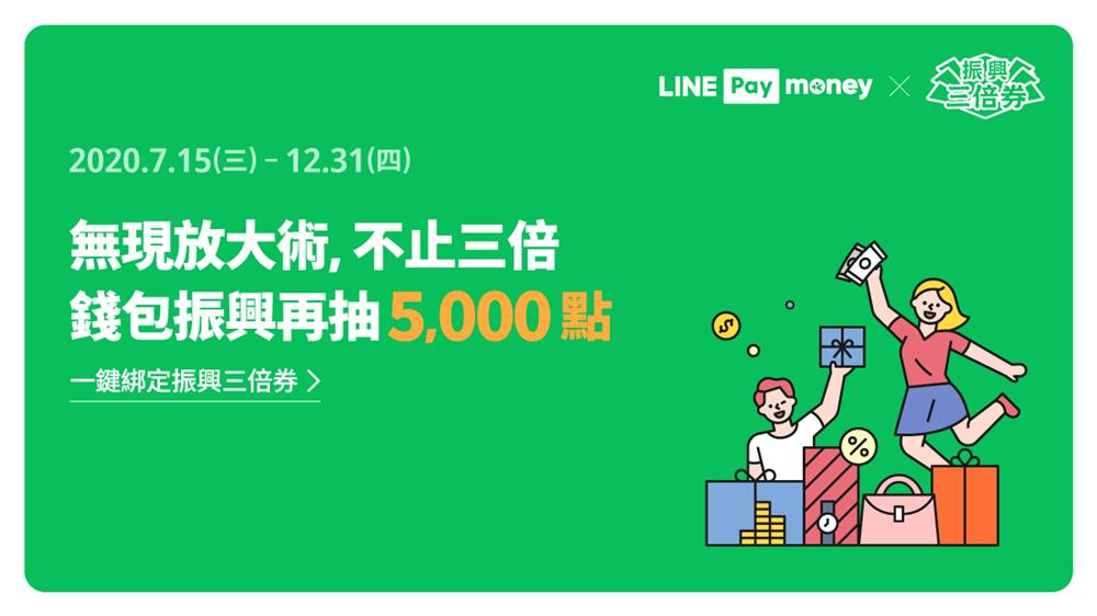 LINE Pay Money振興三倍券,抽LINE POINTS 5000點
